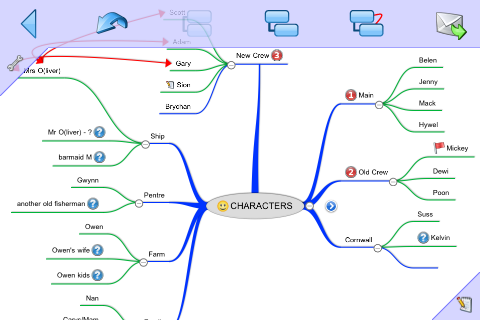 FreeMind mind map