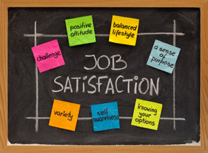 Chalkboard with various post it notes stuck around the words 'job satisfaction'